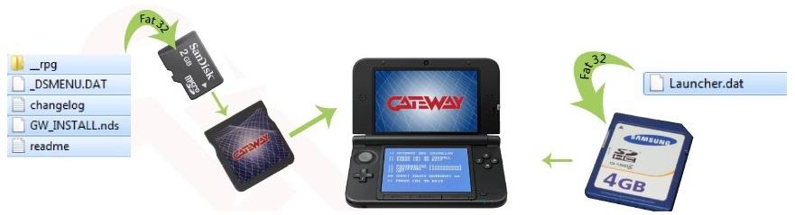 installer jeu 3ds sur carte sd TELECHARGER JEU 3DS SUR CARTE SD GRATUIT   Ezgamac